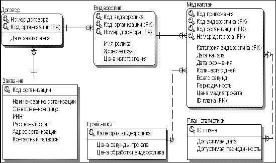 Длястатических слайдов формат jpg bmp