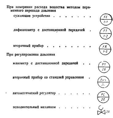 Госты на условно-графические обозначения в электрических схемах.
