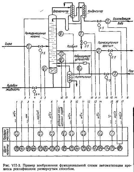 схема железногорск-илимский