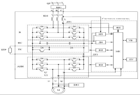 Рисунок 5 - Схема силовых цепей и функциональная схема управления электропривода АТО5.