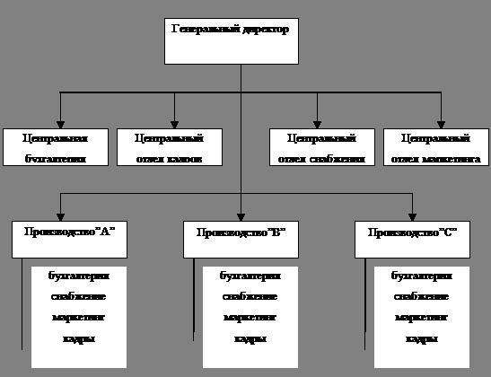 Виктор сиголаев фатальное колесо 2 читать